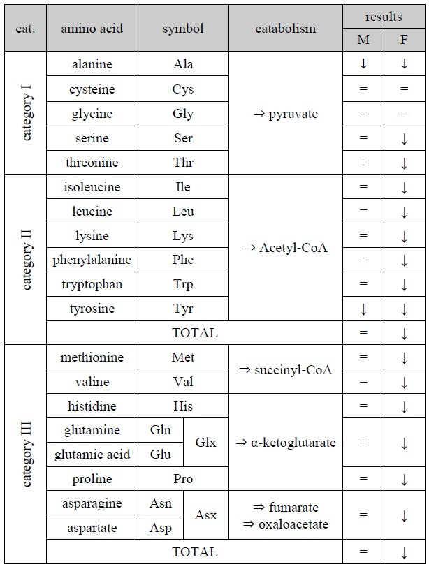 amminoacidi.jpg