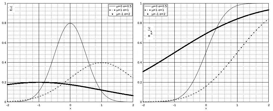 densita ripartizione 2.jpg