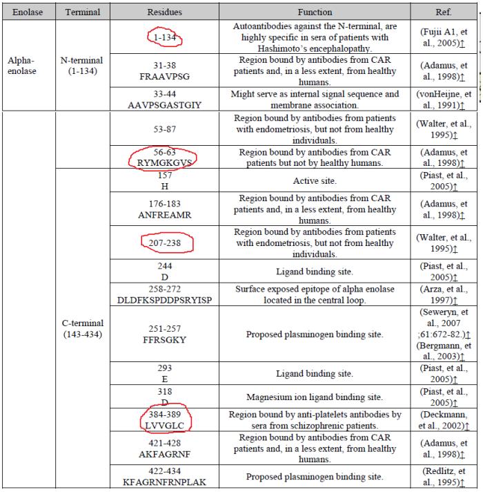 tabella 2.png