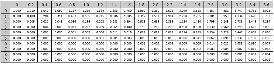 Bessel table.PNG
