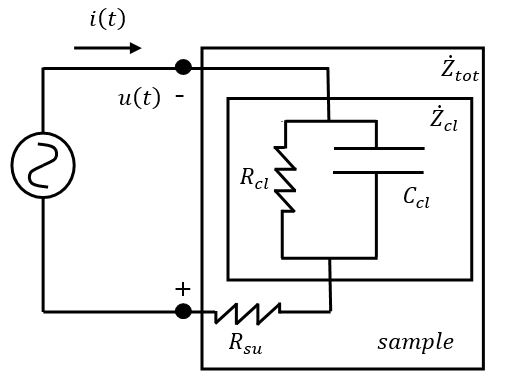 Circuit 2.JPG