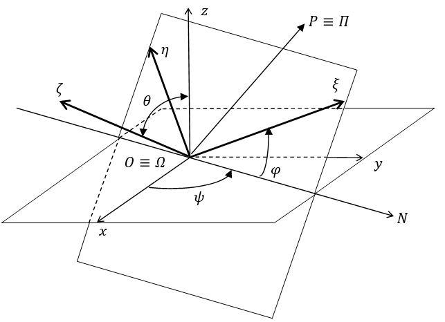 coordinate systems.JPG
