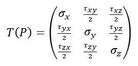 stress tensor.JPG
